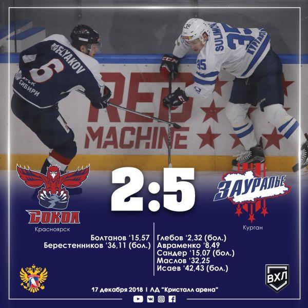 Чемпионат ВХЛ: хоккеисты «Сокола» уступили гостям на домашнем льду