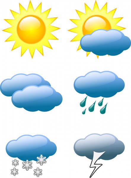 Погода на следующей неделе в краевом центре будет переменчивой