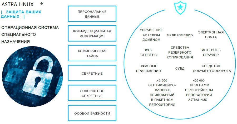Подождите, идет загрузка | Наш Красноярский край