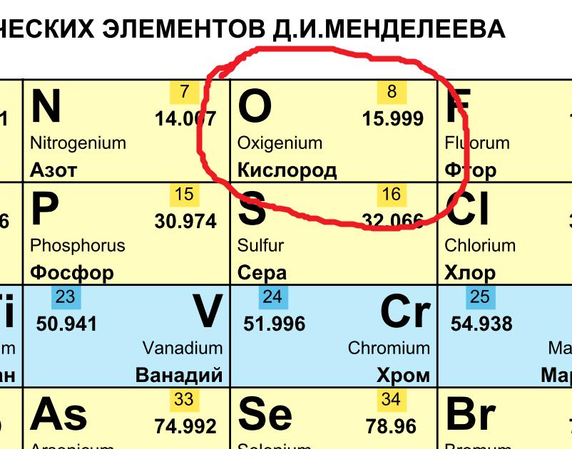 Россия закупает кислород в Казахстане и Китае