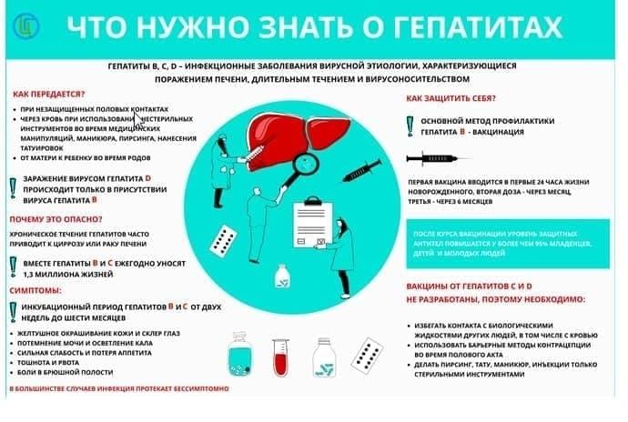 Сегодня –  Всемирный день борьбы с гепатитом.