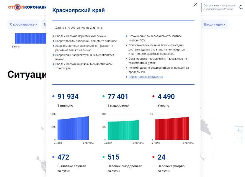 Жители Красноярского края могут узнать о COVID-ограничениях на интерактивной карте