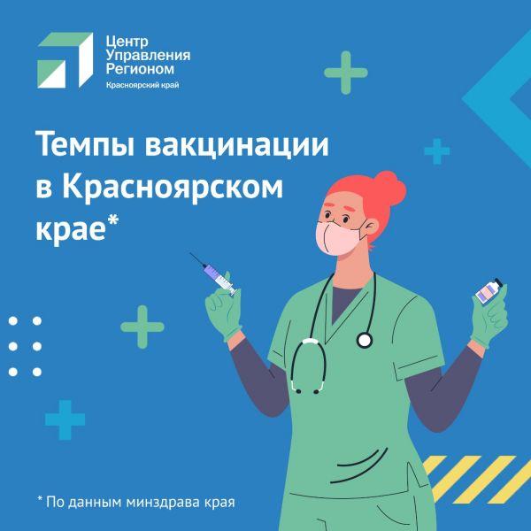 В Красноярске за неделю вакцину от коронавируса поставили еще 11 тысяч человек